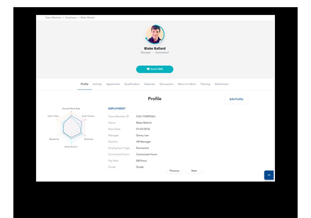 10_labour-op_employee-profile