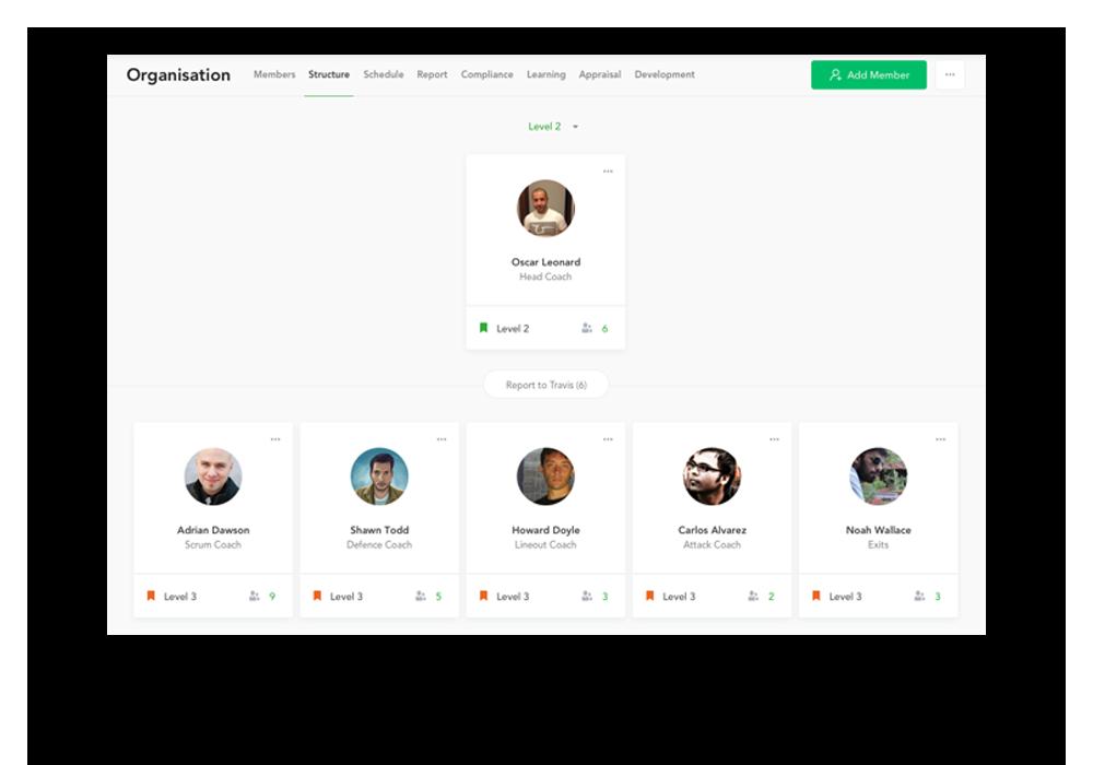 1_organisation-profile_map