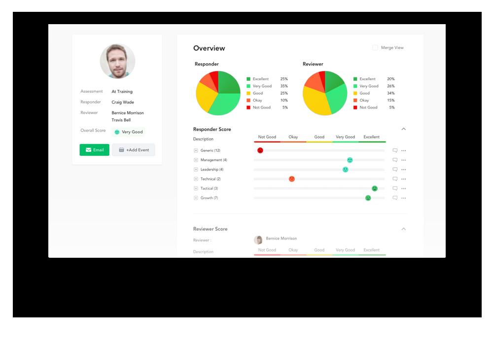 4-assessments_graphs