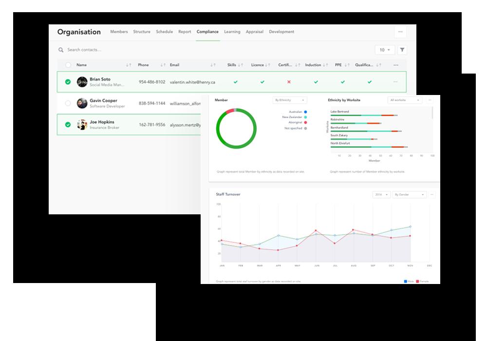 4_organisation-profile_compliance