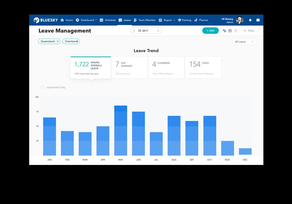 3_leave-management_trends