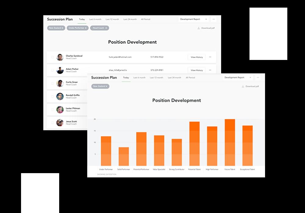 position-development