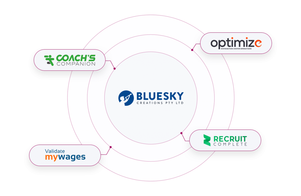 bluesky-brand-network-2